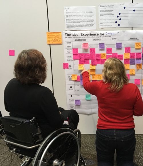 ThinkPlace enabling good lives design session